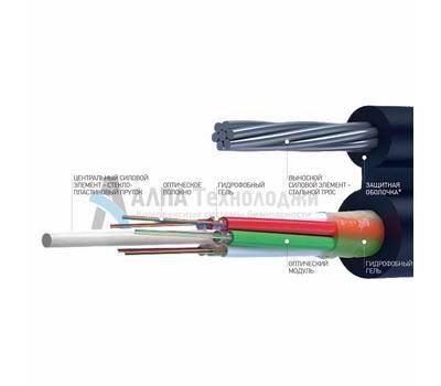 9/125 одномодовый (50-6301) волоконно-оптический кабель Rexant (1 м)