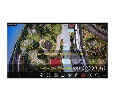 Модуль управления поворотными камерами на 1 IP камеру